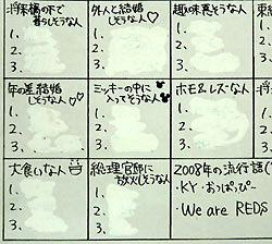 Ежегодник одной японской школы содержит неподобающий рейтинг выпускников