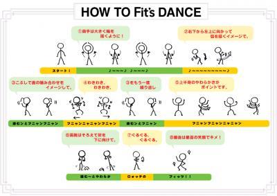 Схема танца.  Ролик-образец.