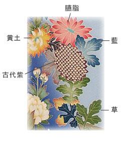 Образец типичного дизайна и цветов кага-юдзэн