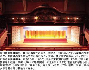 Театр Миягава-тё, сцена, зрительские места, расположенные очень близко к сцене.  Мест всего 300, чего недостаточно для количества желающих посмотреть на искусство гейш. В старину стульев здесь не было. Здание менялось четыре раза. В 1880, после того, как построили новую дорогу на Токио, его перестроили; в 1892 — переименовали, в 1897 обновили здание, в 1913 театр переехал на своё нынешнее место. В 1950 прошёл первый «Кё-одори». В 1970 здание реставрировали. Сегодня в здании театра находится также школа танца