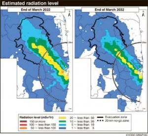 Прогнозируемый уровень загрязнения воздуха радиацией в 2022 и 2032 гг.