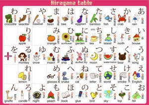 hiragana-table